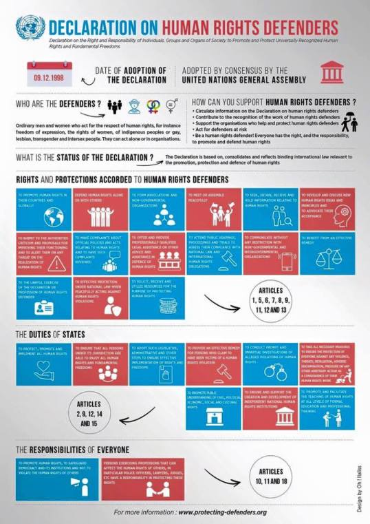 UN Declaration on HRDs